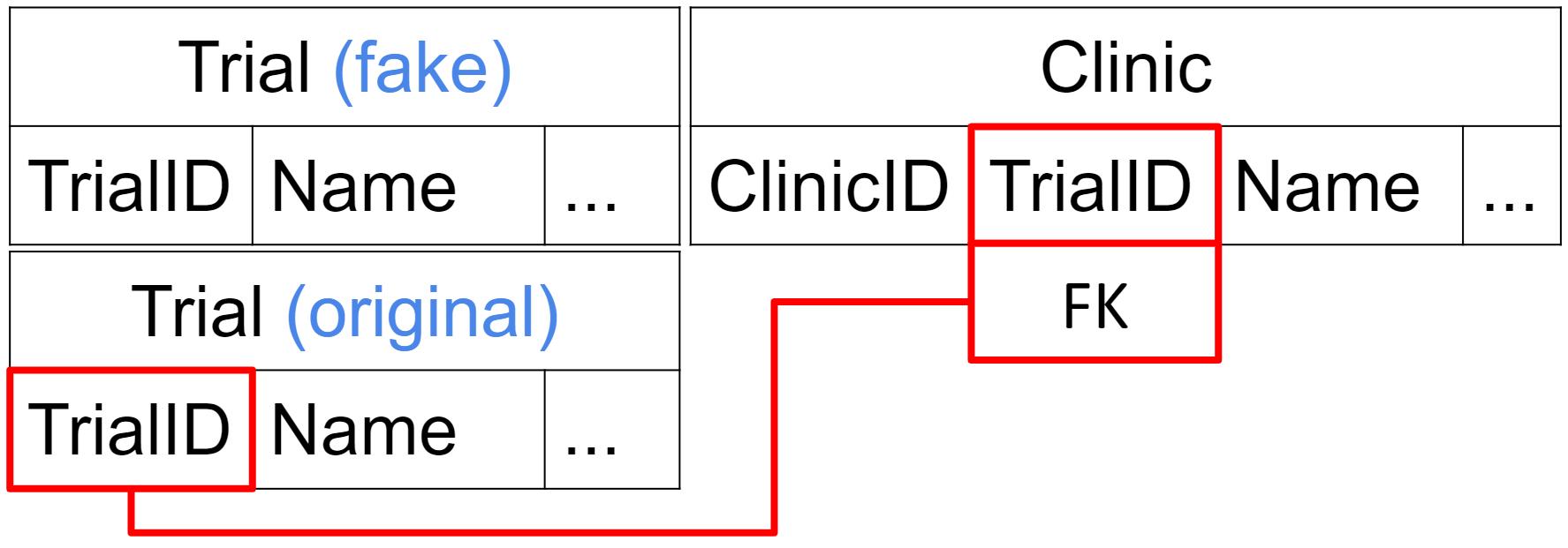 Testing SQL Server code with tSQLt - 15