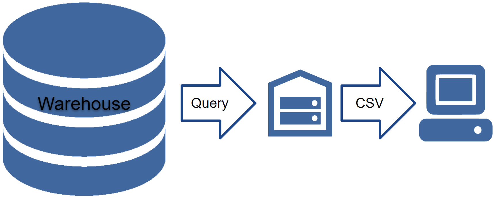Testing SQL Server code with tSQLt - 6