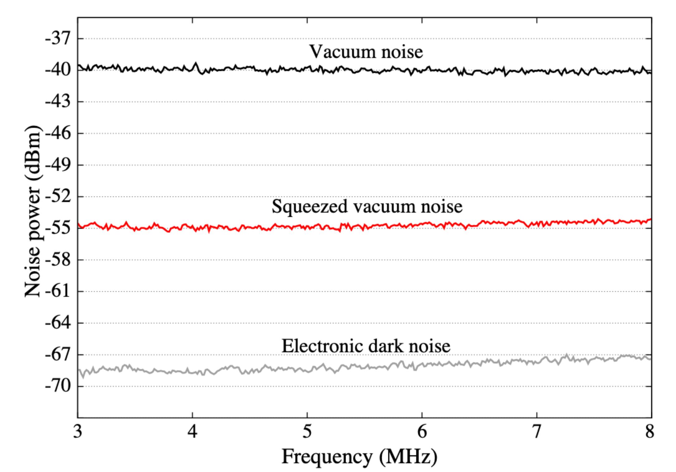 Как квантовая запутанность поможет в детектировании гравитационных волн - 12
