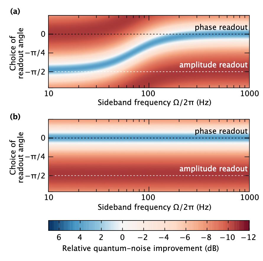 Как квантовая запутанность поможет в детектировании гравитационных волн - 14