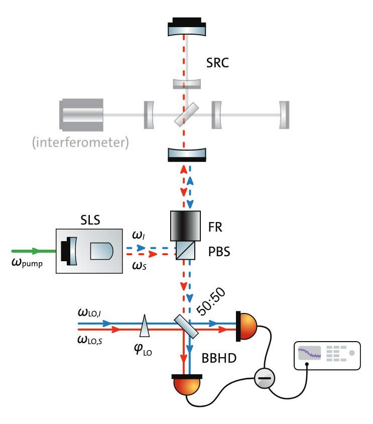 Как квантовая запутанность поможет в детектировании гравитационных волн - 18