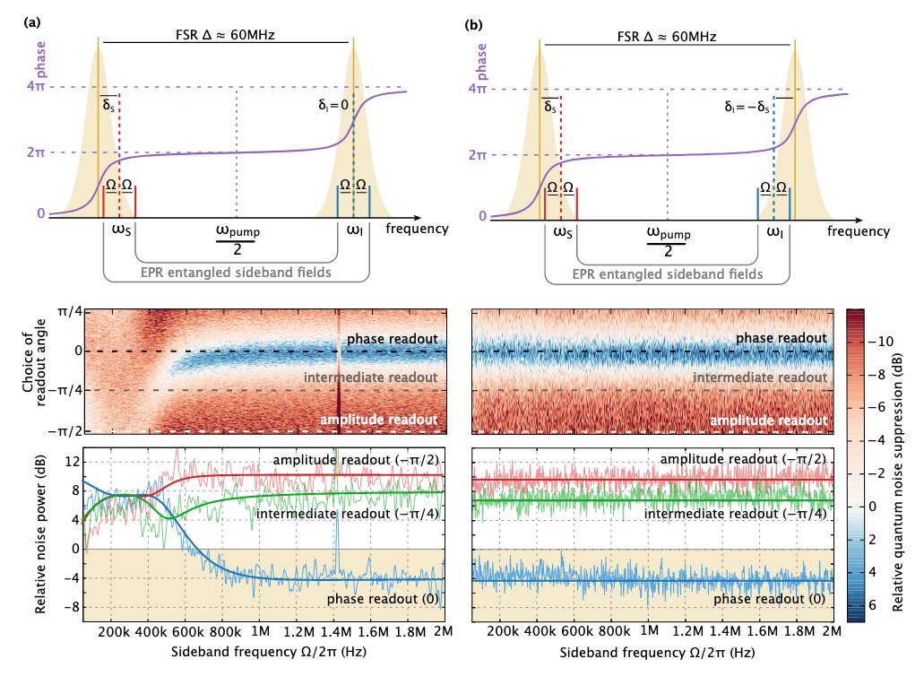 Как квантовая запутанность поможет в детектировании гравитационных волн - 19