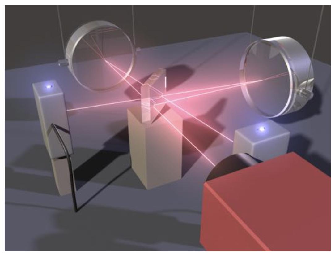 Как квантовая запутанность поможет в детектировании гравитационных волн - 1