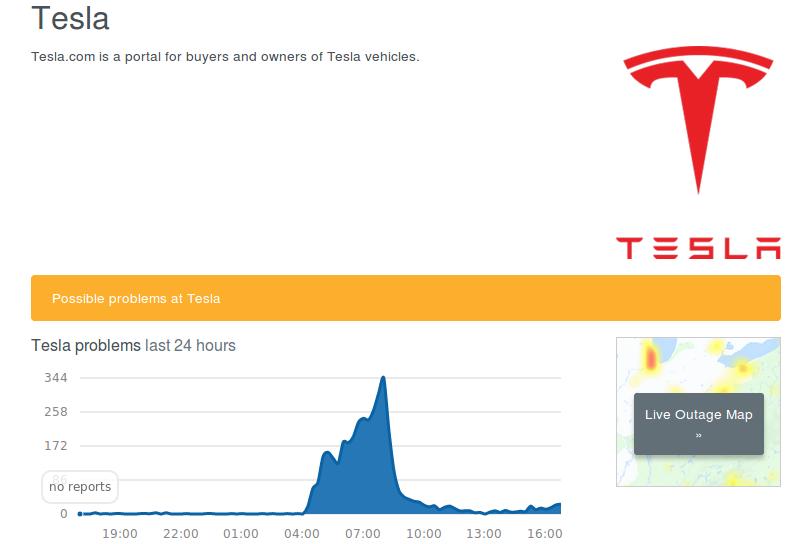 Многие владельцы Tesla на несколько часов лишились доступа к своим электромобилям - 5