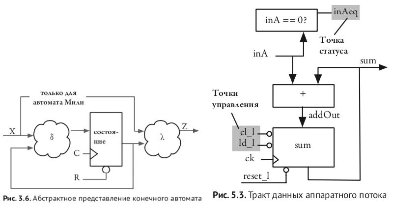 Политкорректность проникает в Россию через книги про проектирование чипов на SystemVerilog для не-начинающих - 12