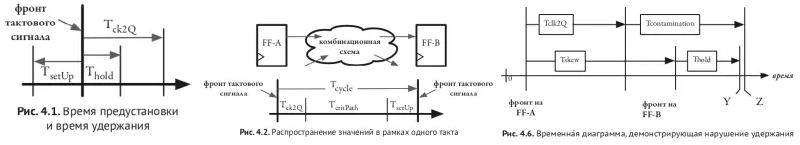 Политкорректность проникает в Россию через книги про проектирование чипов на SystemVerilog для не-начинающих - 15