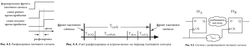Политкорректность проникает в Россию через книги про проектирование чипов на SystemVerilog для не-начинающих - 16
