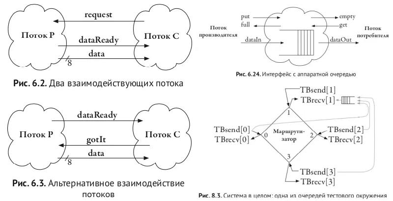 Политкорректность проникает в Россию через книги про проектирование чипов на SystemVerilog для не-начинающих - 17