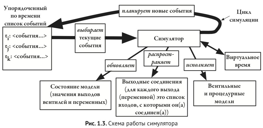 Политкорректность проникает в Россию через книги про проектирование чипов на SystemVerilog для не-начинающих - 5