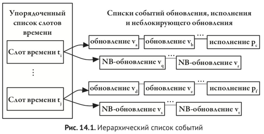 Политкорректность проникает в Россию через книги про проектирование чипов на SystemVerilog для не-начинающих - 6