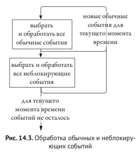Политкорректность проникает в Россию через книги про проектирование чипов на SystemVerilog для не-начинающих - 7