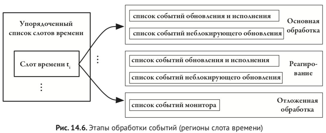 Политкорректность проникает в Россию через книги про проектирование чипов на SystemVerilog для не-начинающих - 8
