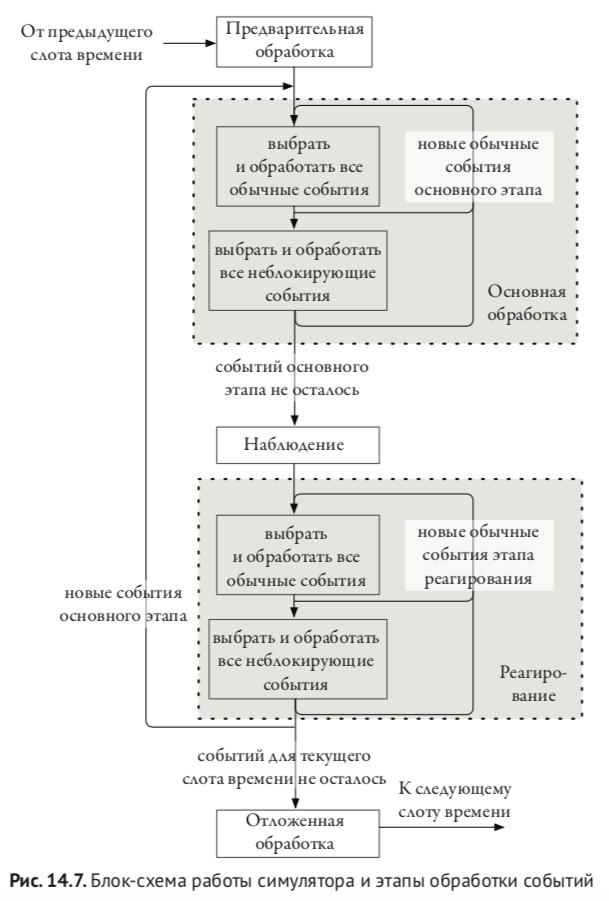 Политкорректность проникает в Россию через книги про проектирование чипов на SystemVerilog для не-начинающих - 9