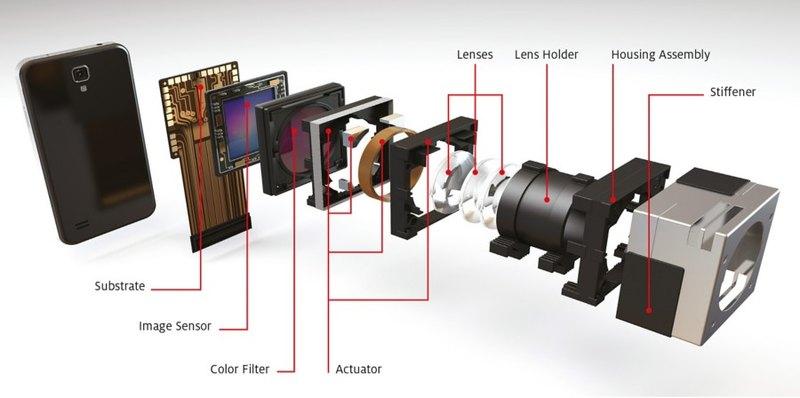 В камере смартфона используется около 20 разновидностей клеевых решений