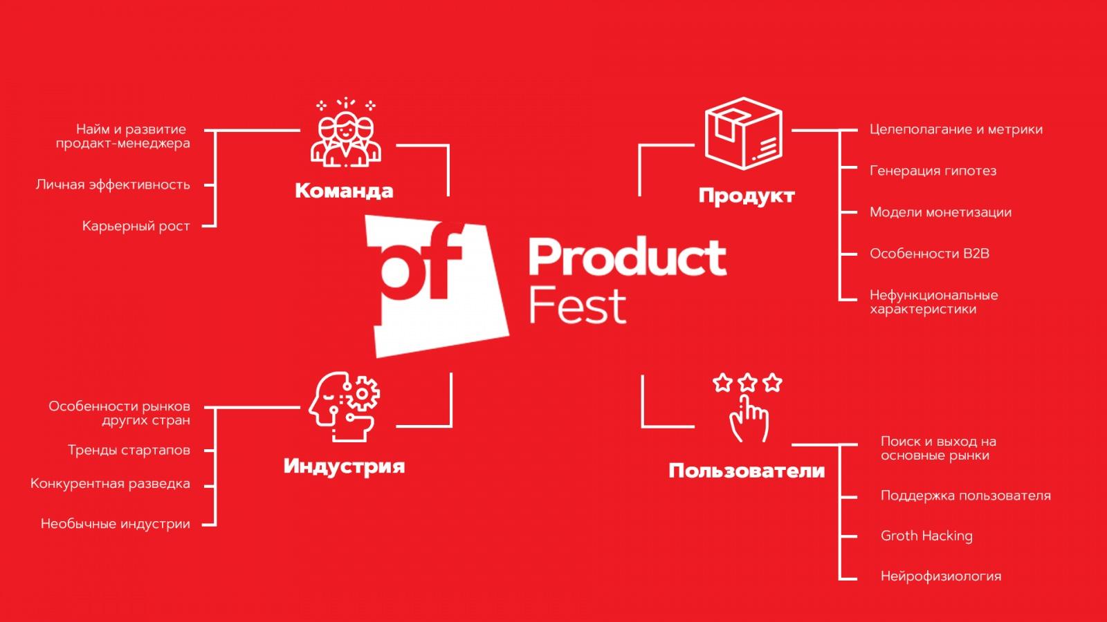Product Fest — конференция по управлению IT-продуктами, на которую вы захотите пойти - 1
