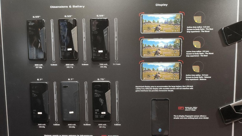 Галерея дня: Asus показала этапы создания геймерского смартфона ROG Phone