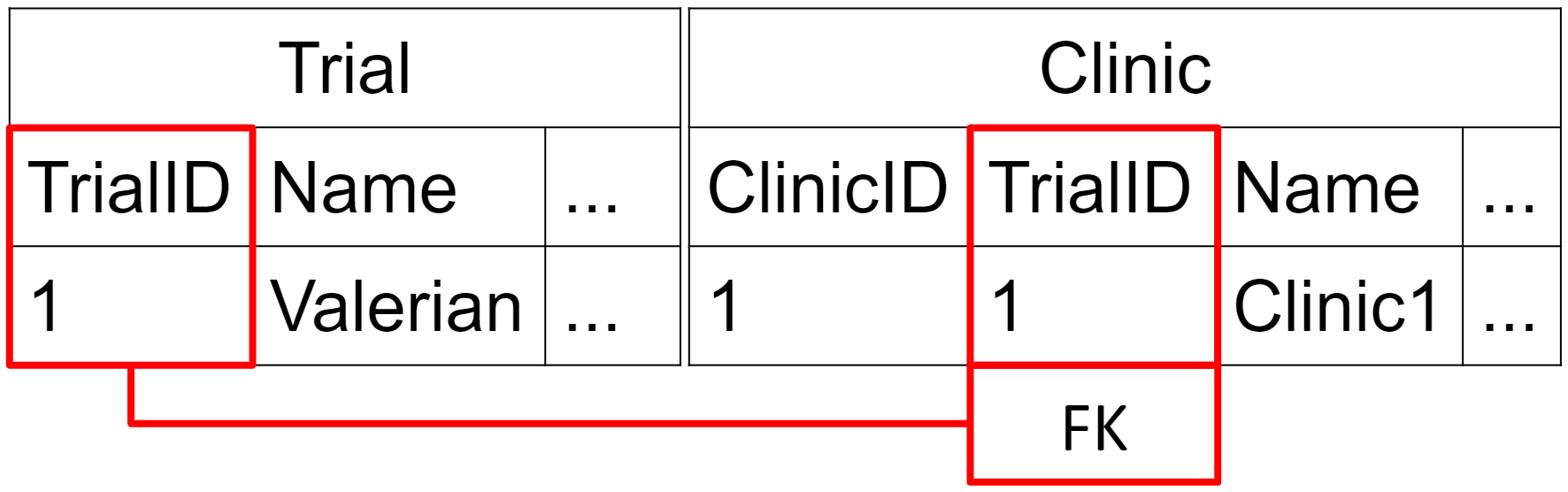 Тестируем SQL Server код с tSQLt - 10