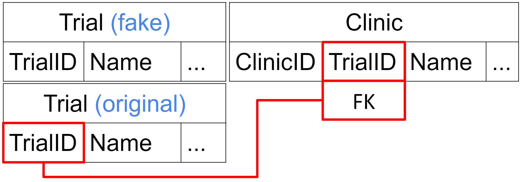 Тестируем SQL Server код с tSQLt - 15