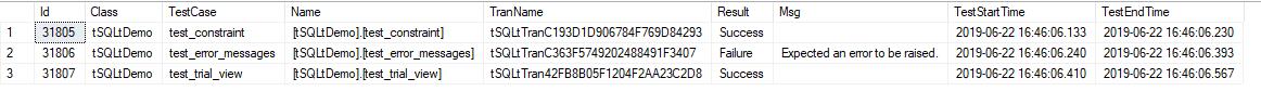 Тестируем SQL Server код с tSQLt - 16