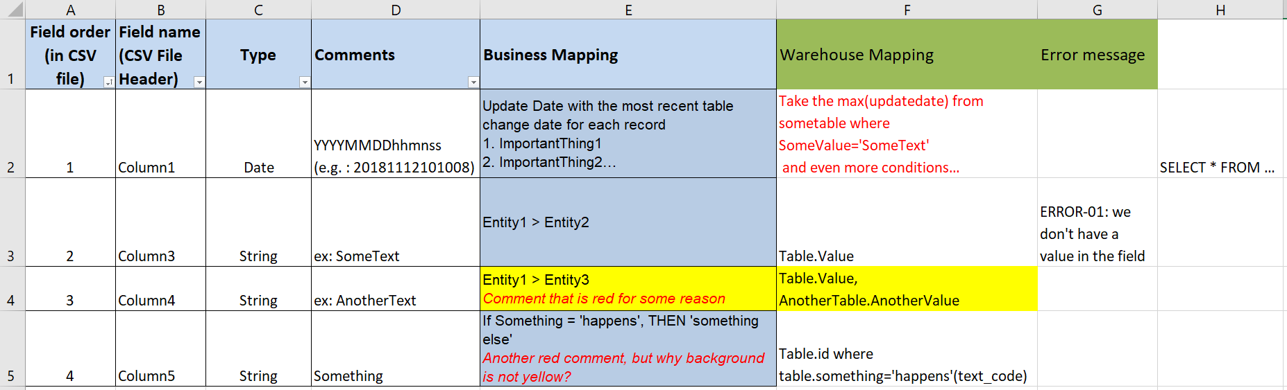 Тестируем SQL Server код с tSQLt - 3