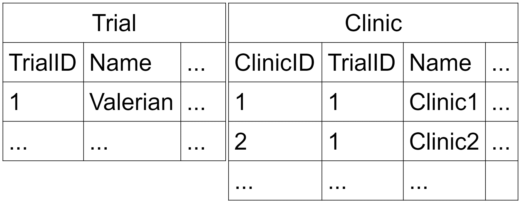 Тестируем SQL Server код с tSQLt - 8
