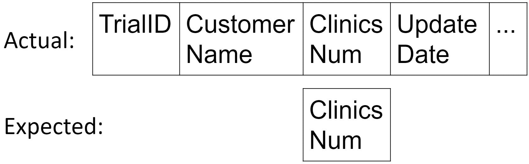 Тестируем SQL Server код с tSQLt - 9