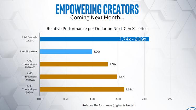 В октябре Intel выпустит более быстрые процессоры для десктопов: Core i9-9900KS и Cascade Lake-X