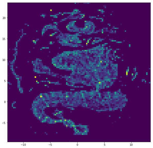 Визуализация больших графов для самых маленьких - 18