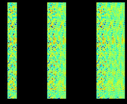Визуализация больших графов для самых маленьких - 22