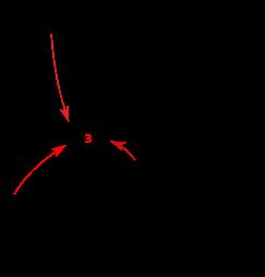 Визуализация больших графов для самых маленьких - 23