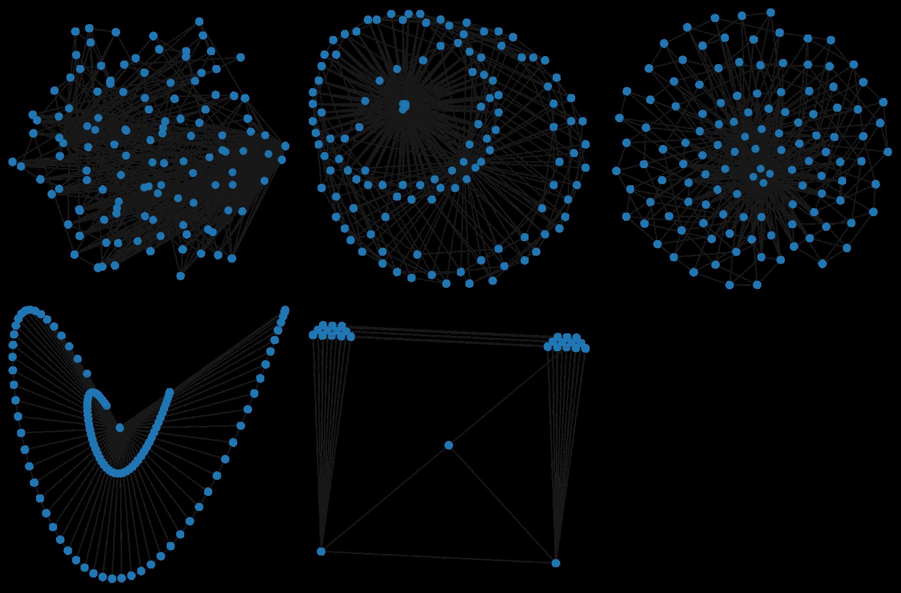 Визуализация больших графов для самых маленьких - 3