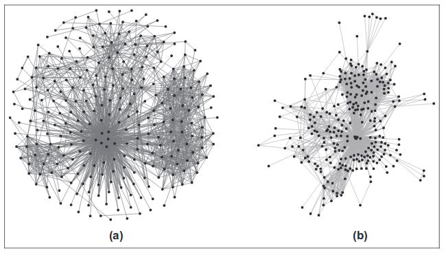 Визуализация больших графов для самых маленьких - 4