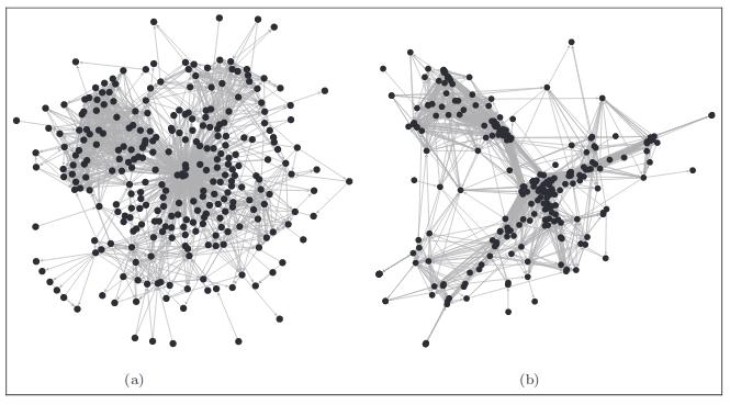 Визуализация больших графов для самых маленьких - 5