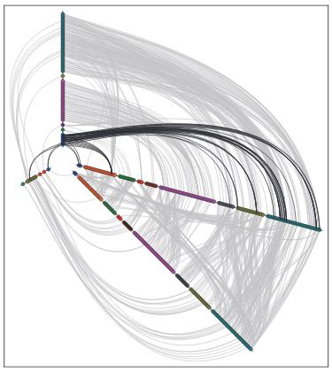 Визуализация больших графов для самых маленьких - 6
