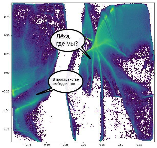 Визуализация больших графов для самых маленьких - 1