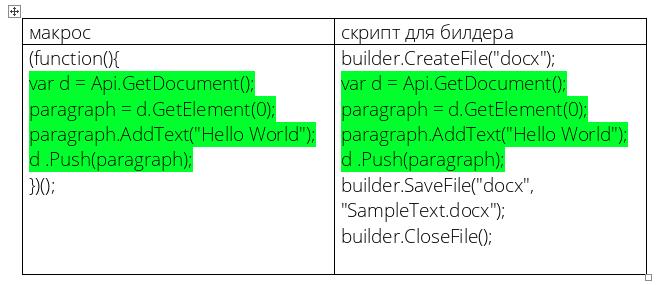 Генерация документов с помощью ONLYOFFICE DocumentBuilder - 4