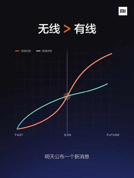 Ждём в Mi Mix 4. Xiaomi обещает беспроводную зарядку быстрее проводной