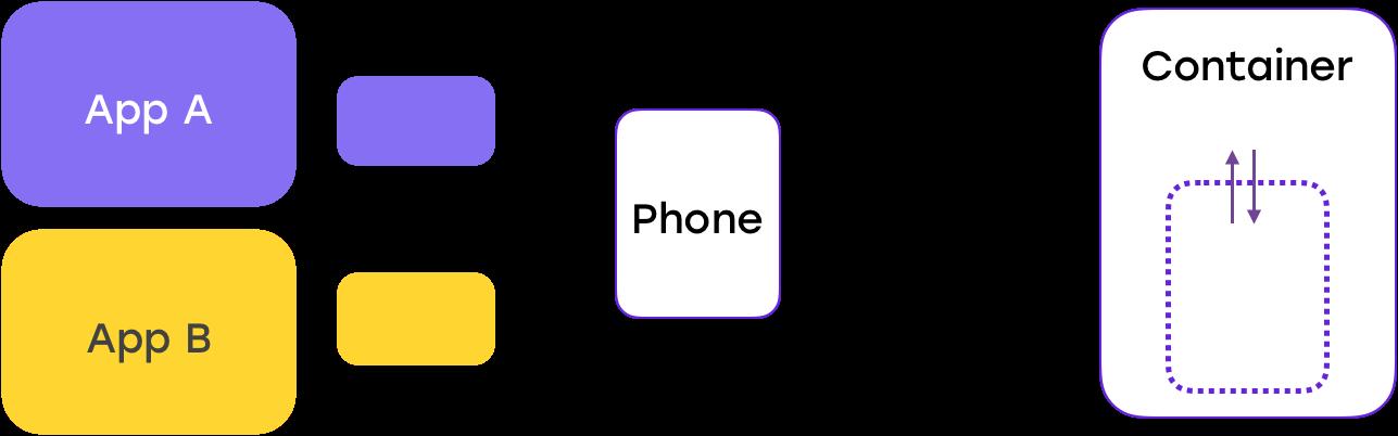 От копипасты к компонентам: переиспользуем код в разных приложениях - 17