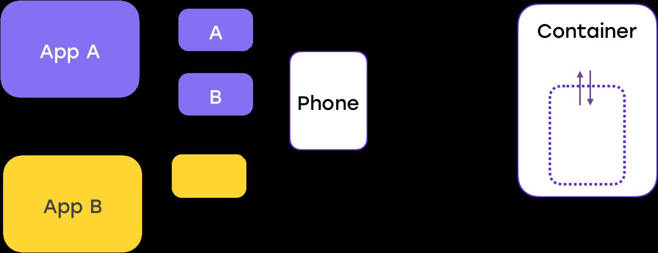 От копипасты к компонентам: переиспользуем код в разных приложениях - 18