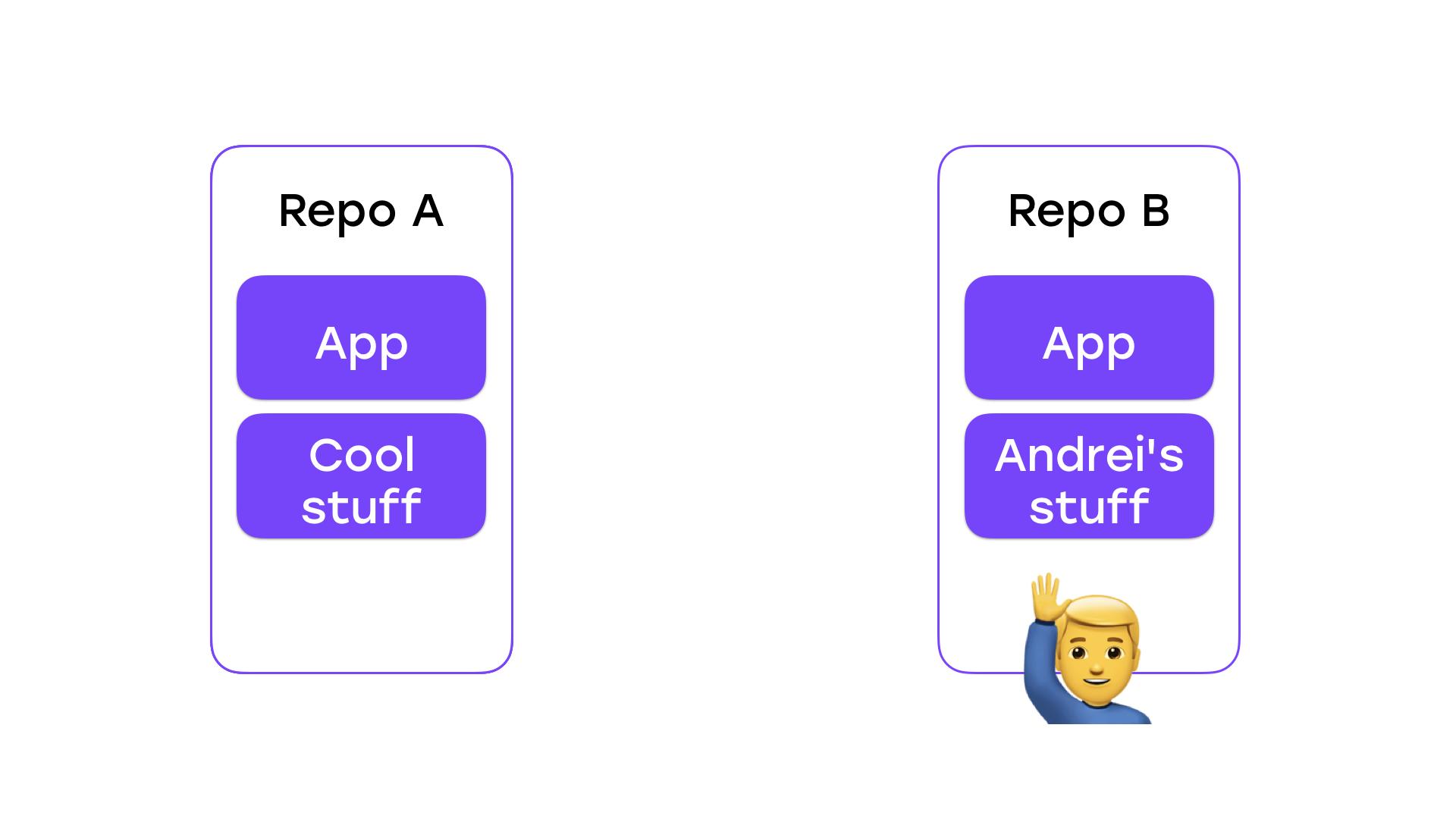 От копипасты к компонентам: переиспользуем код в разных приложениях - 4