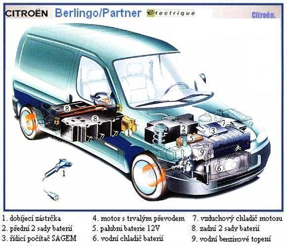 Электромобили из 90-ых. Часть 1. Братья Ситроен и Пежо - 3