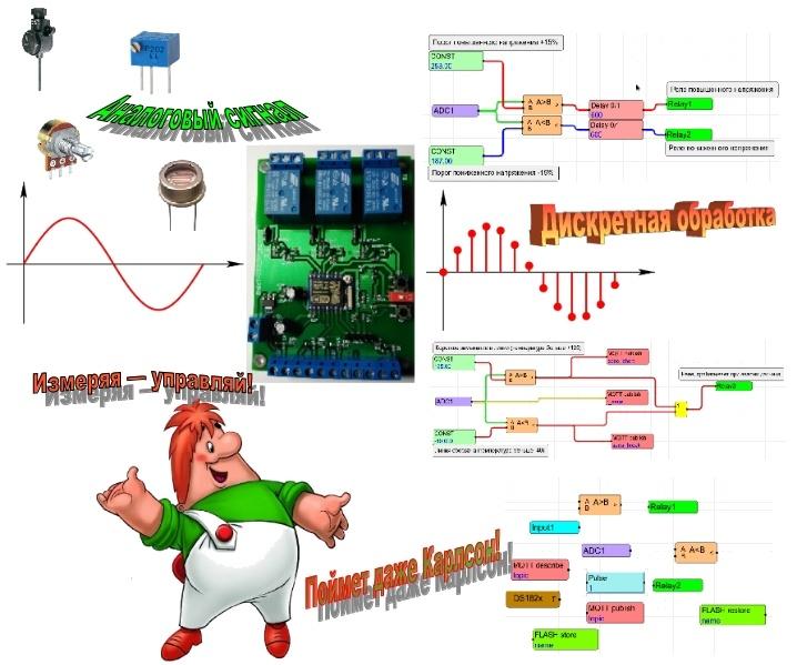 ShIoTiny и окружающий мир: аналоговые датчики или АЦП для самых маленьких - 1