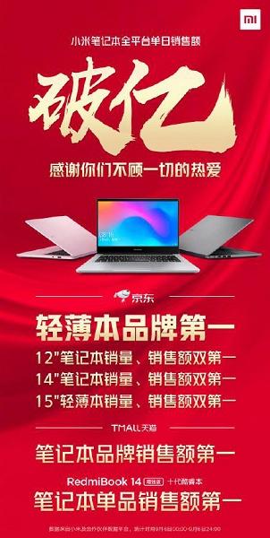 Ноутбуки RedmiBook 14 Enhanced Edition очень популярны в Китае