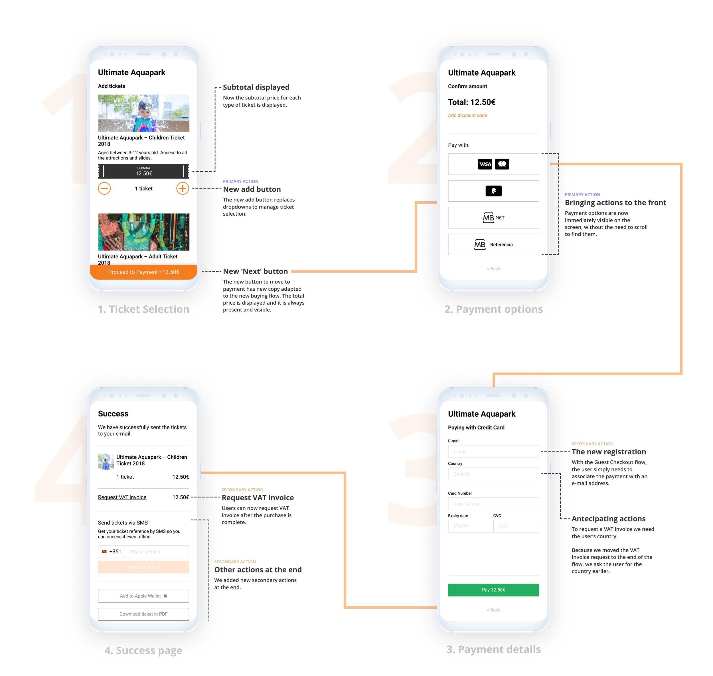 Дайджест интересных материалов для мобильного разработчика #314 (2 — 8 сентября) - 1