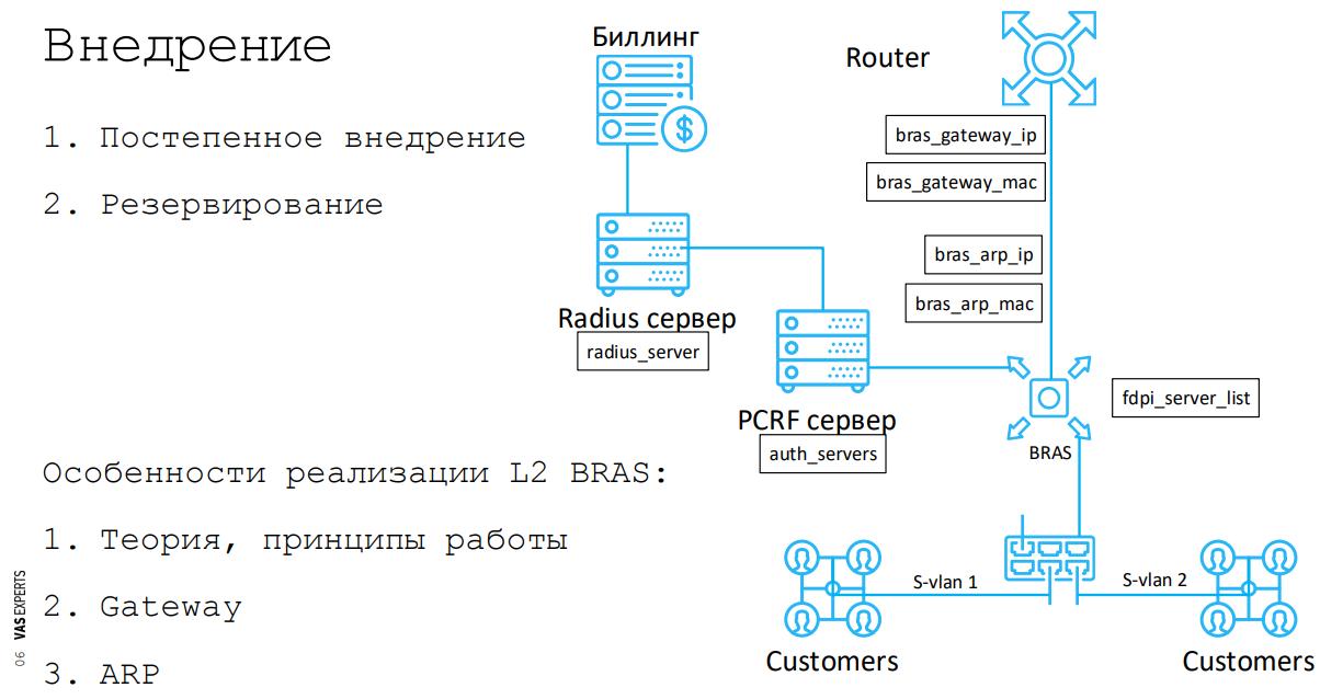 Инструментарий для провайдера: тематические вебинары о системах для работы с трафиком и их настройке - 2