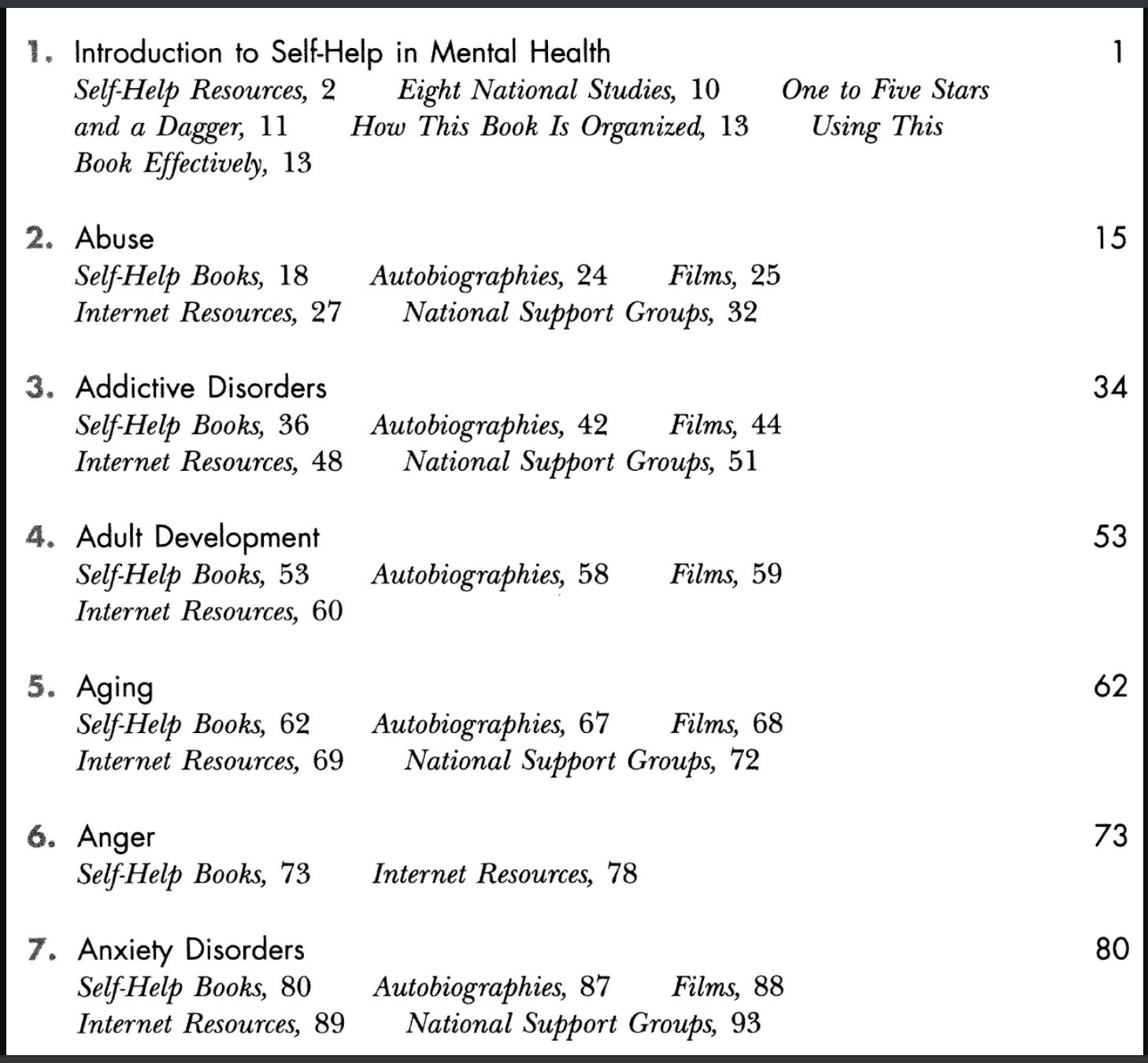Книги по психологической самопомощи: есть ли в них хоть какой-то смысл, и, если да, какие выбрать? - 15