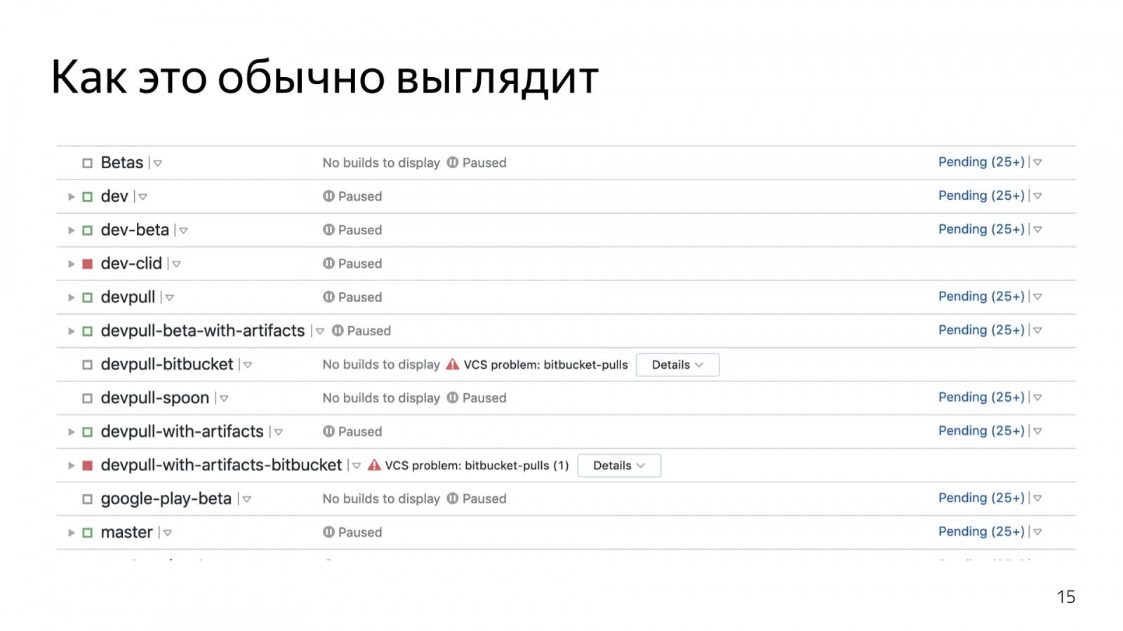 Рецепты TeamCity. Доклад Яндекс.Такси - 16