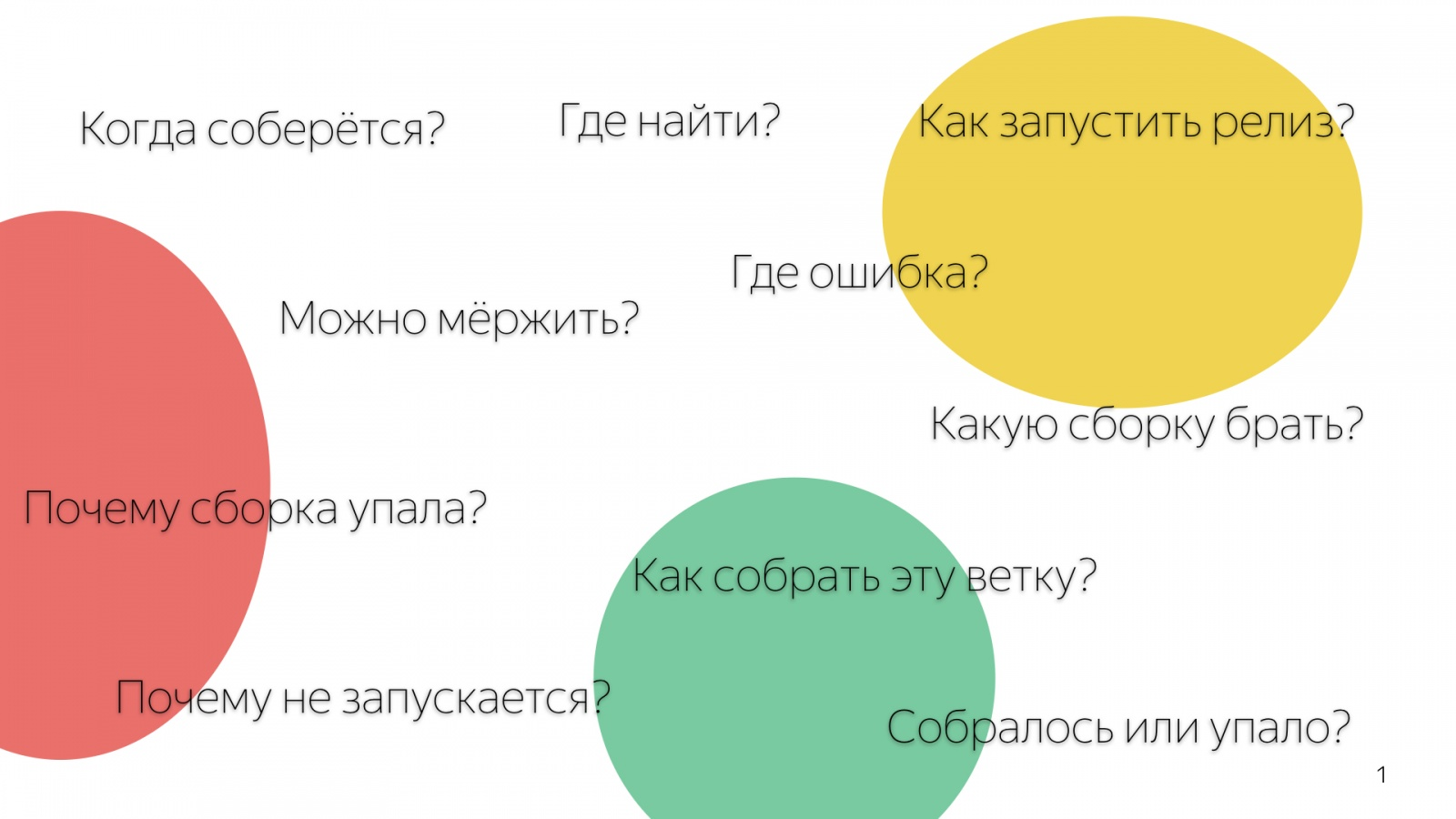 Рецепты TeamCity. Доклад Яндекс.Такси - 1
