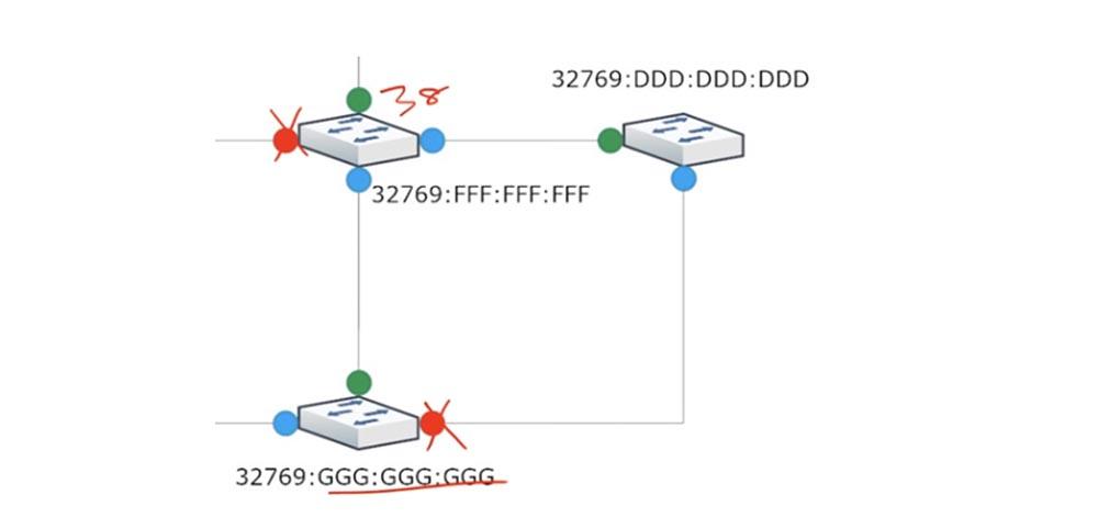 Тренинг Cisco 200-125 CCNA v3.0. День 37. STP: выбор Root Bridge, функции PortFast и BPDU guard. Часть 1 - 11