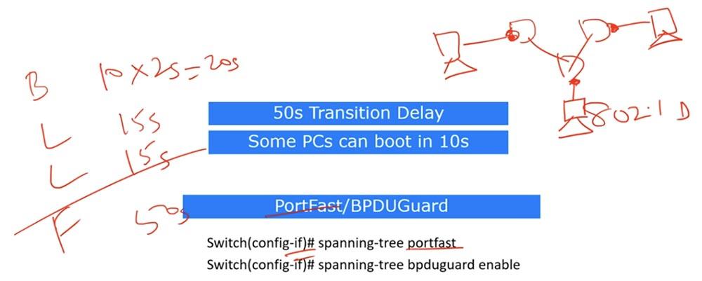 Тренинг Cisco 200-125 CCNA v3.0. День 37. STP: выбор Root Bridge, функции PortFast и BPDU guard. Часть 1 - 13